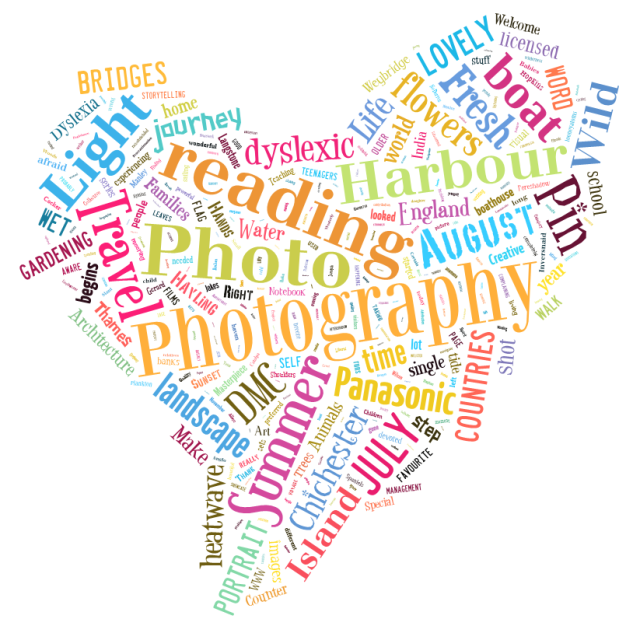 WordCloud for my Blog August 2013