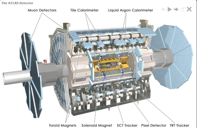 An Illustration of the structure of the ATLAS detector,